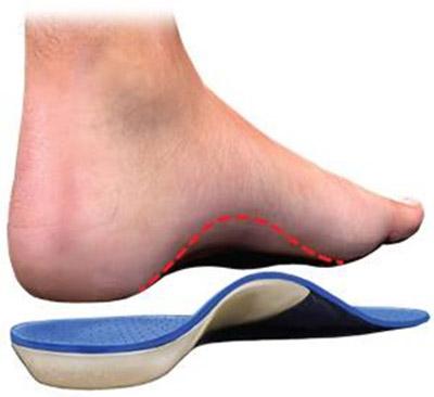 کفی کفش